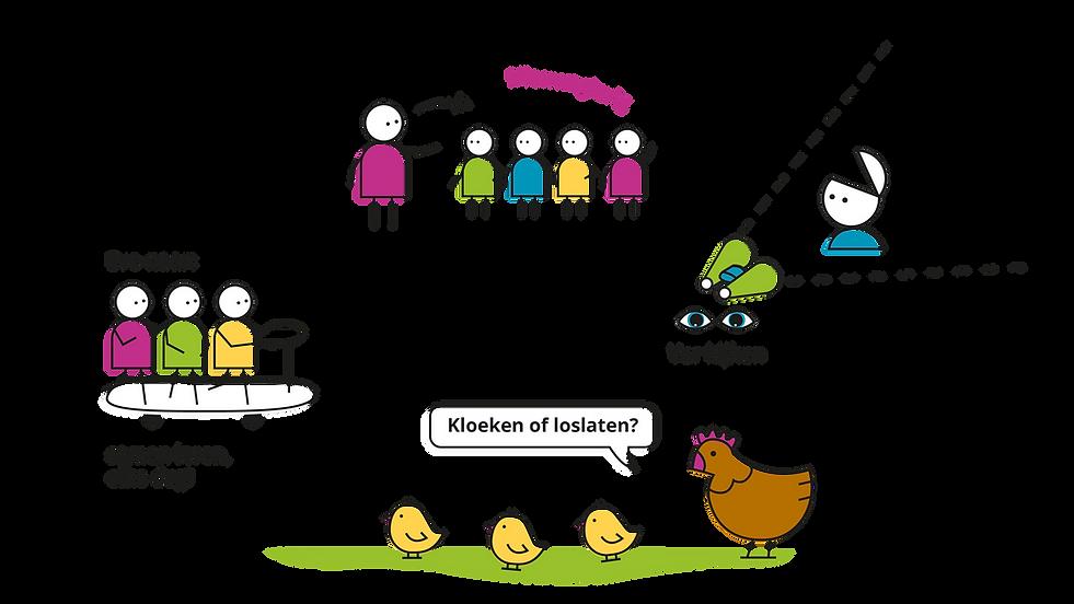 SAAM_illustraties schoolplan_Evenaar-04.