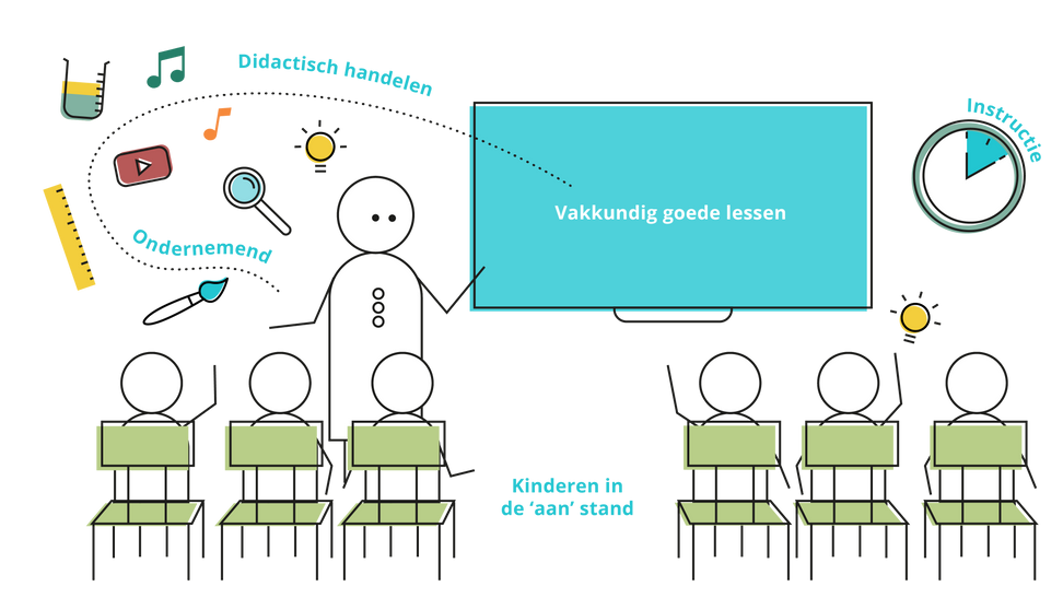 SAAM_illustraties schoolplan_Tuimelaar_T