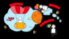 SAAM_illustraties schoolplan_Ieme-03.png