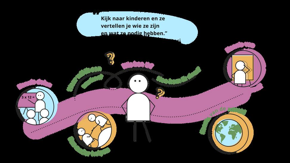 Montessori Elzeneind illustraties_v2-02.