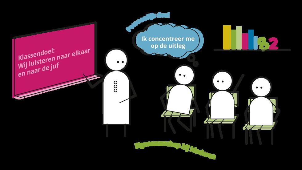 SAAM_illustraties schoolplan_Kompas_1.pn