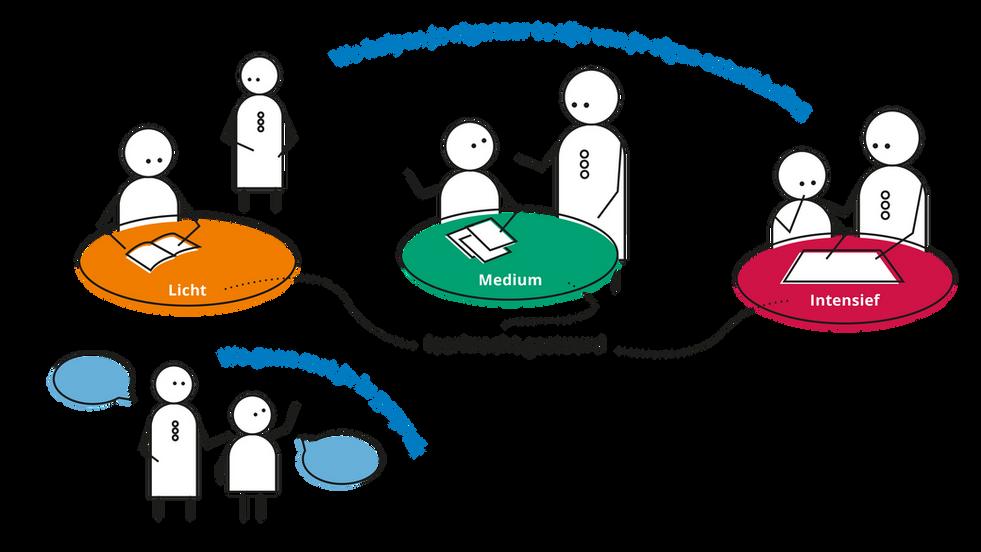 SAAM_illustraties schoolplan_JFK-Korenae