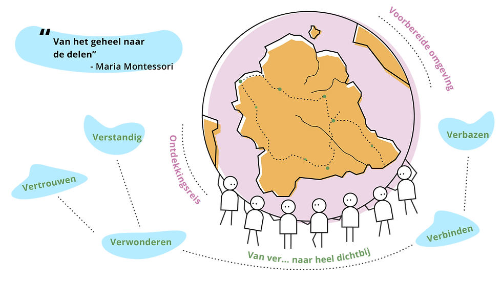 Montessori Elzeneind illustraties_v2-04.