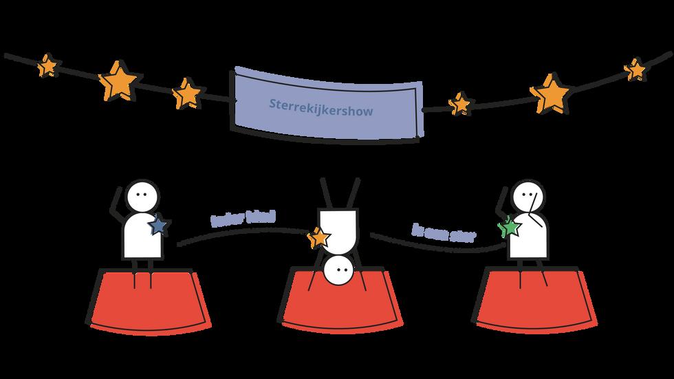 Het Sterrebos jaarplan illustraties_v1_T