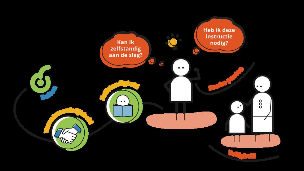 SAAM_illustraties schoolplan_Polderhof-0