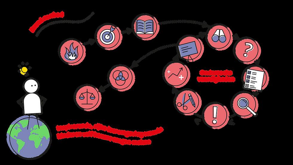 SAAM_illustraties schoolplan_PiusX-03.pn