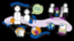 OBS Mettegeupel - illustratie - kind en