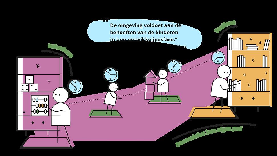 Montessori Elzeneind illustraties_v2_Tek