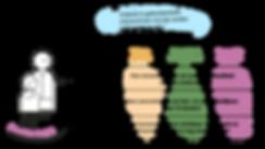 Montessori Elzeneind illustraties_v2-03.
