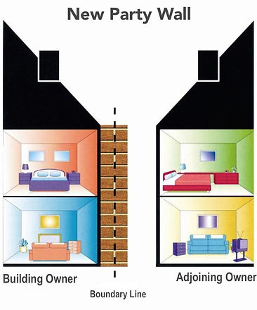 party wall image.jpg