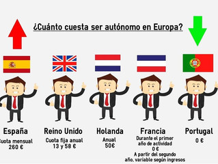 LA CUOTA AUTÓNOMO SOCIETARIO SUBE UN 8% EN 2017...MUCHAS GRACIAS!!!