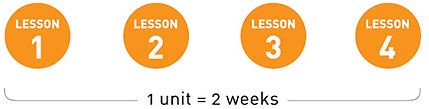 lessons-graphic2.jpg