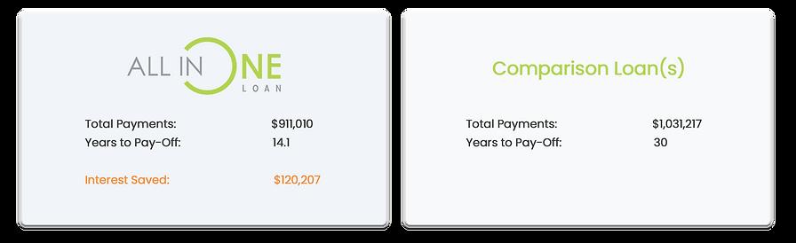 Comparison Loan-top.png