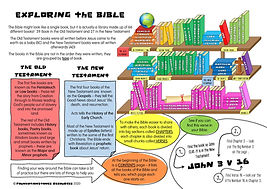 exploring the Bible-page-001 (1).jpg