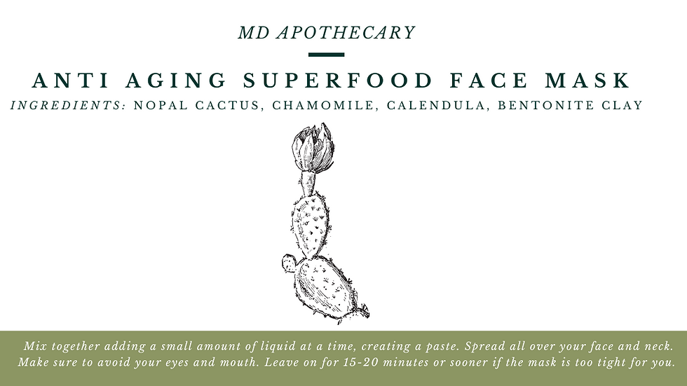 Anti Aging Superfood Face Mask