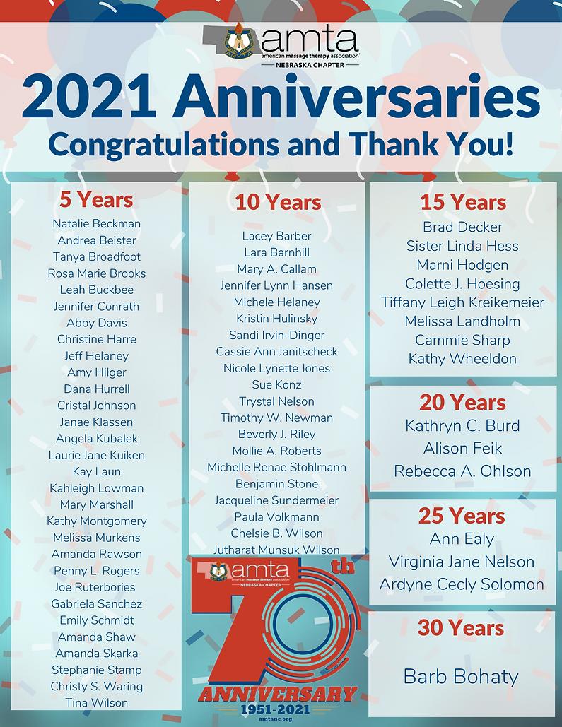 2021 Anniversaries .png