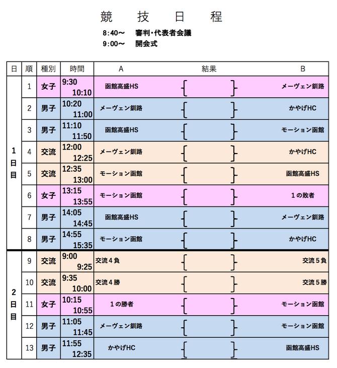 第20回北海道小学生兼全国小学生大会北海道予選会の組み合わせが決定しました。