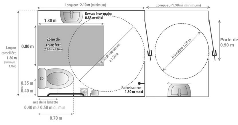 normes pmr attention. Black Bedroom Furniture Sets. Home Design Ideas