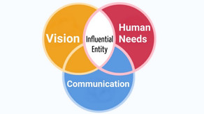 Human-Centered Vision and Branding!
