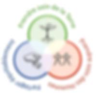 Les-trois-principes-300x300.jpg