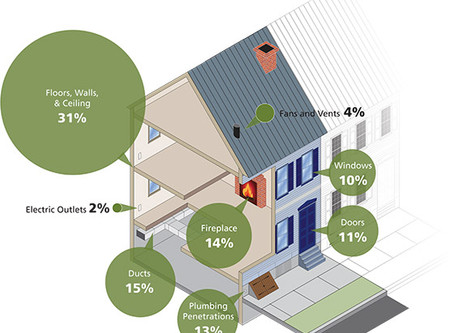 R-Value vs Air Seal: What is More Important When Buying New Insulation?