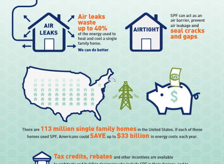How Much It's Going to Cost to Insulate an Existing Home with Foam