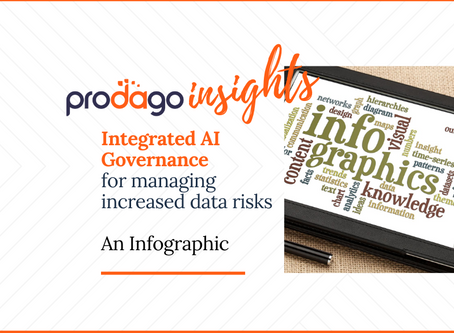 Integrated AI Governance for decreased data risks [Infographic]