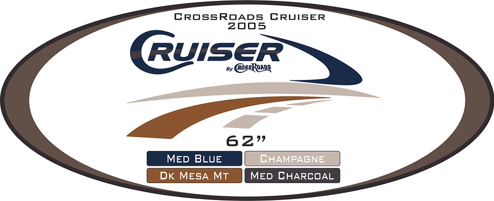 2005 Cruiser 5th wheel