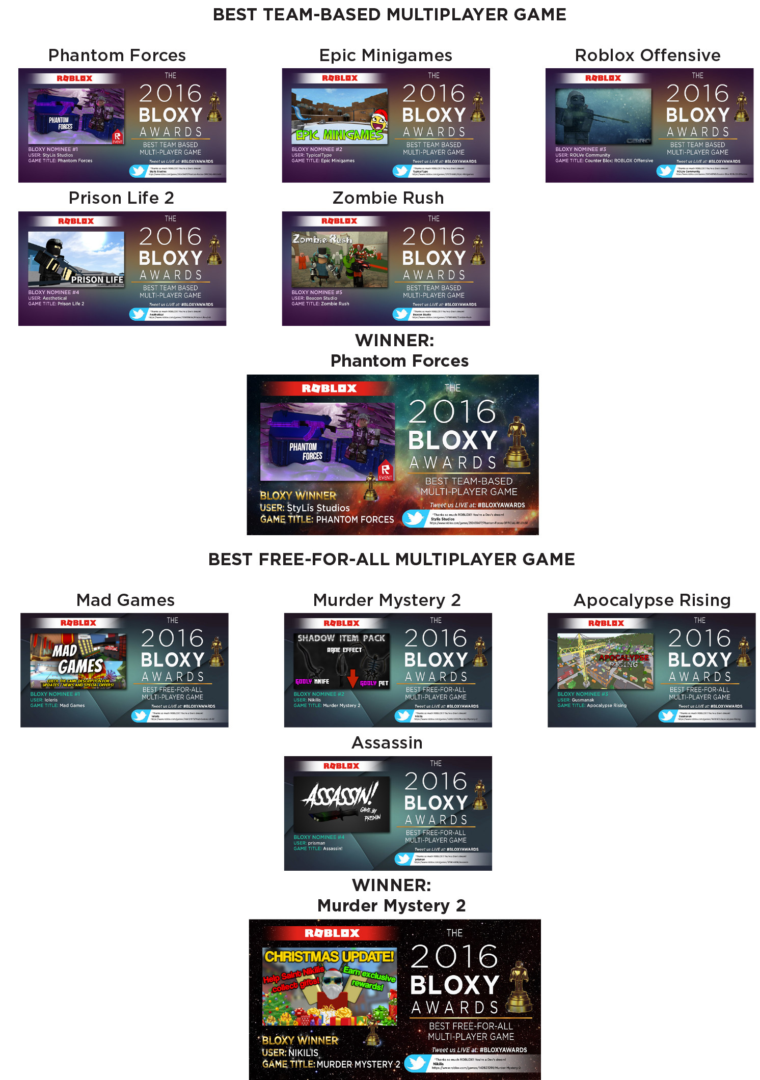 Bloxy Awards Layout-2-3