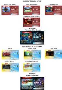 Bloxy Awards Layout-2-2
