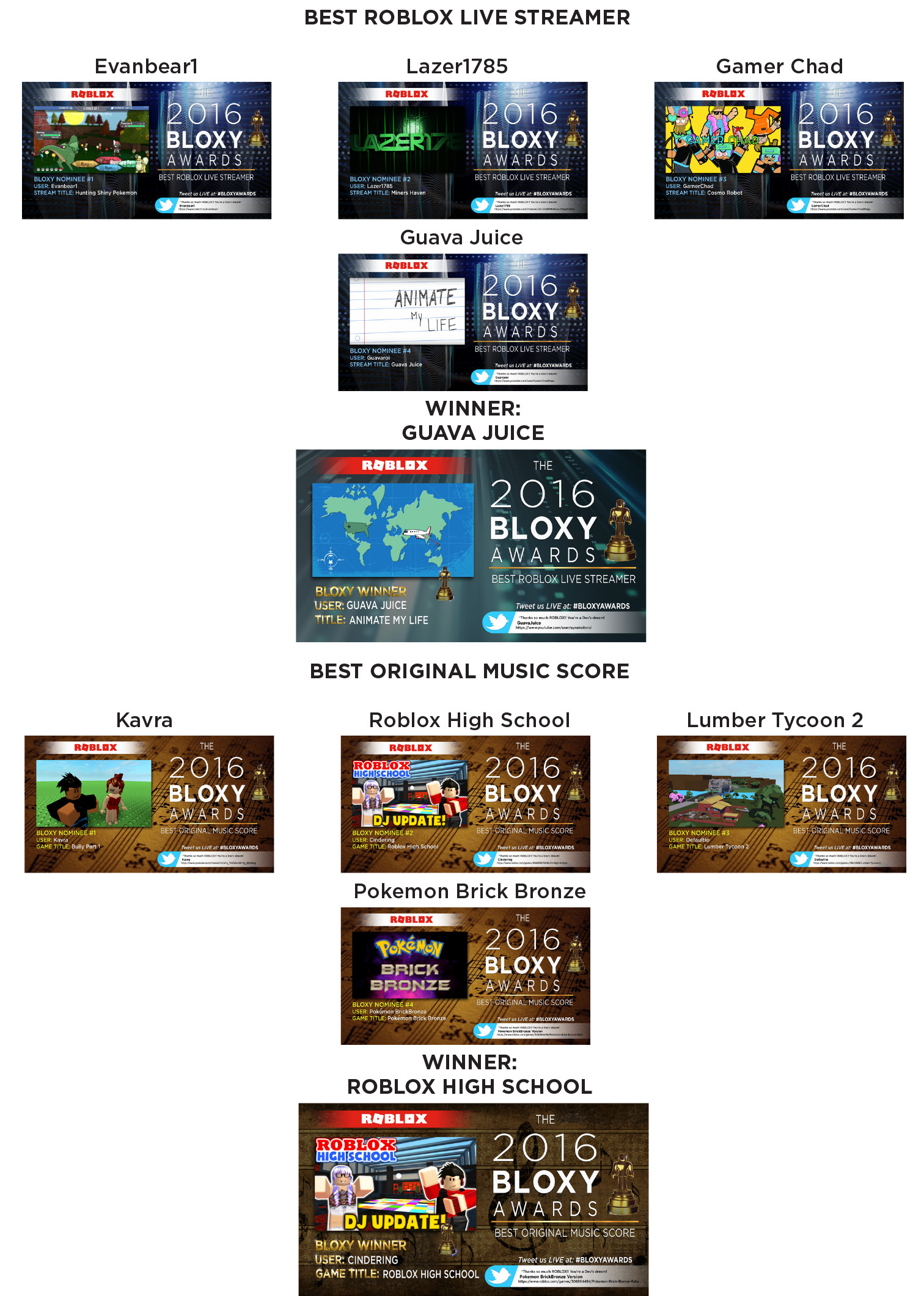 Bloxy Awards Layout-2-11