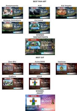 Bloxy Awards Layout-2-10
