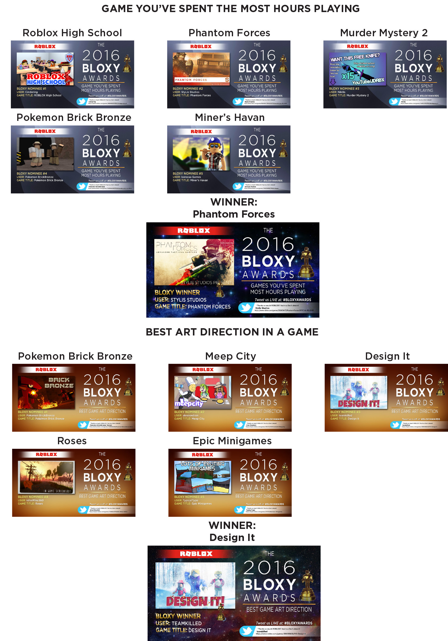 Bloxy Awards Layout-2-4