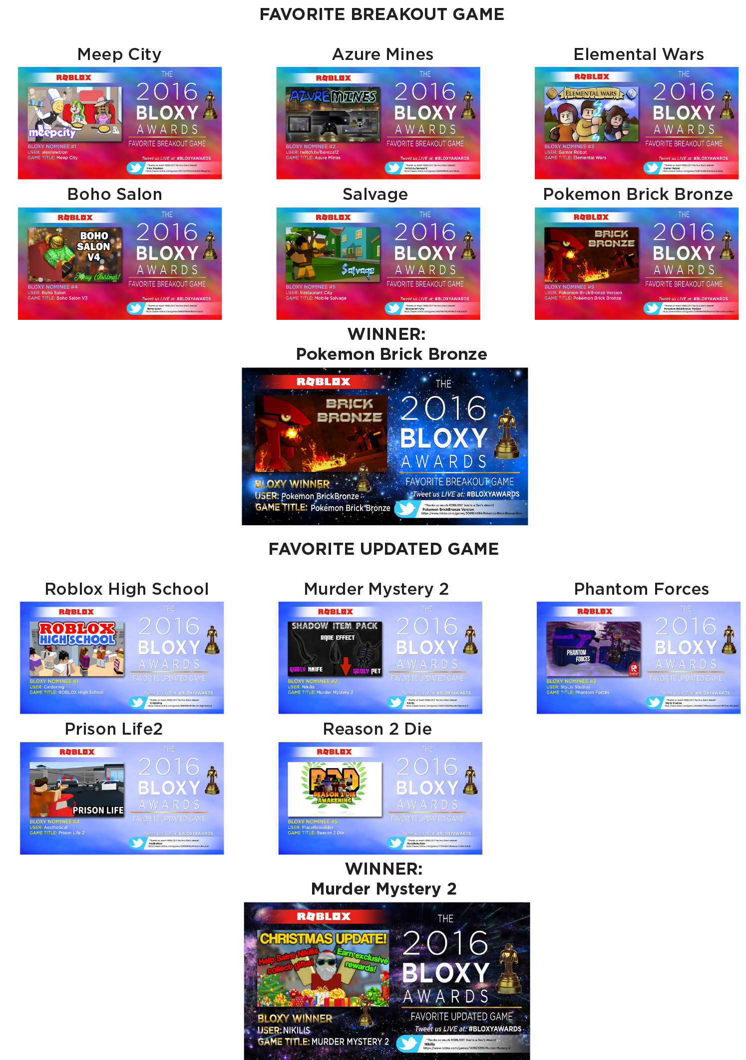 Bloxy Awards Layout-2-1