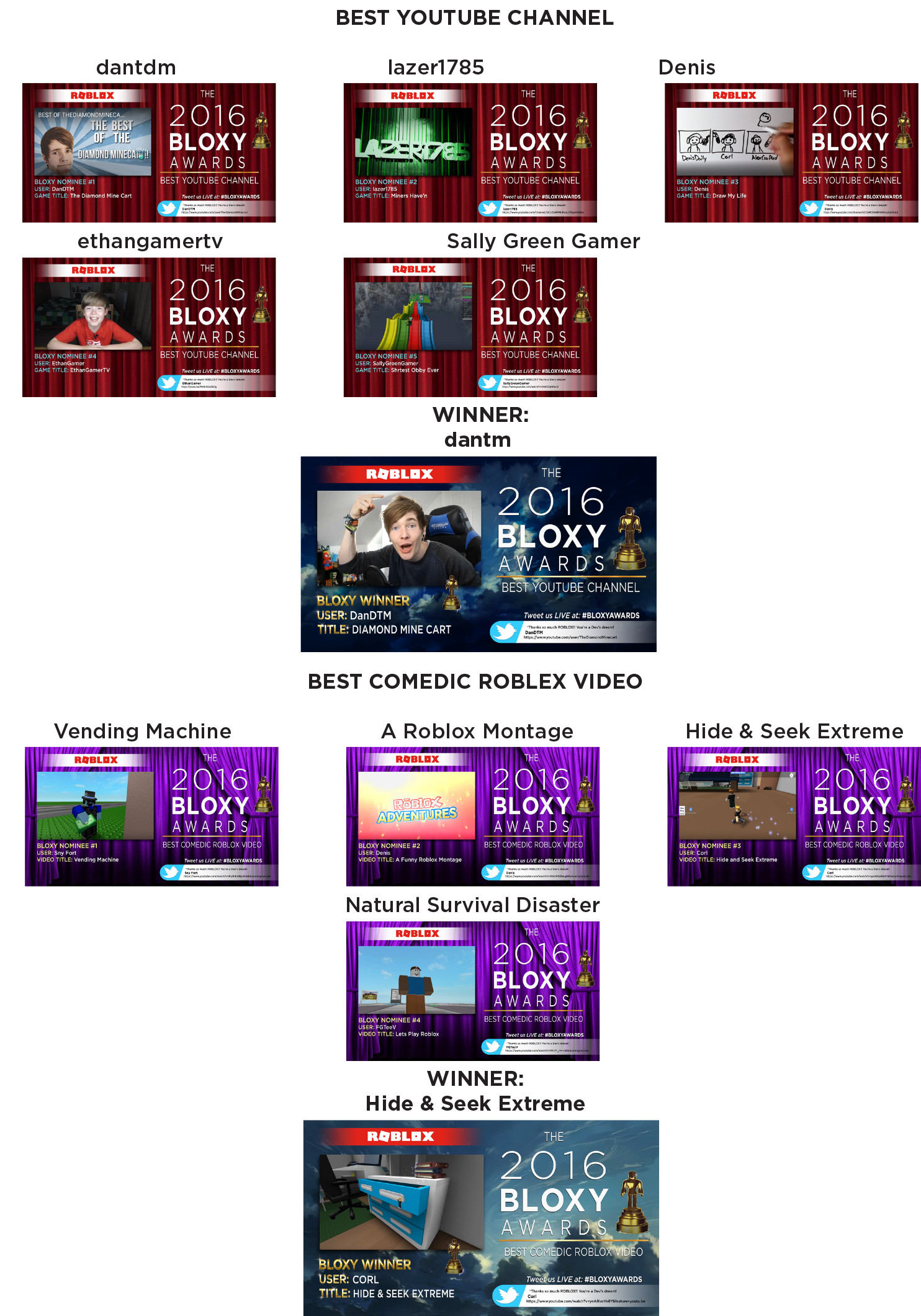 Bloxy Awards Layout-2-8