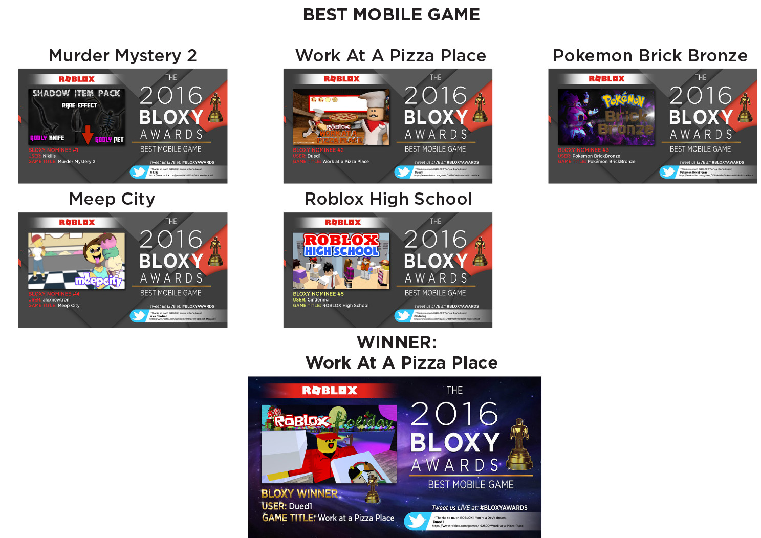 Bloxy Awards Layout-2-5