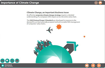 Climate Change Amimation