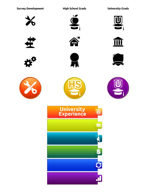MPHEC Icons