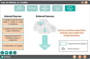 Offset Credits