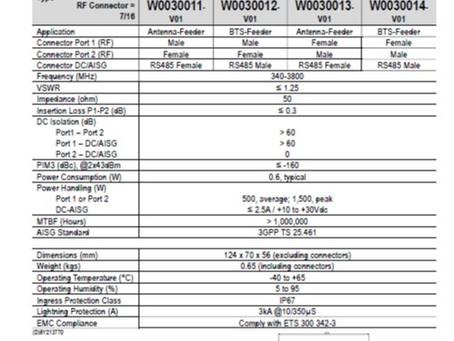W0030007-V01 | Smart Bias Tee 340-3800 MHz | Kantenna