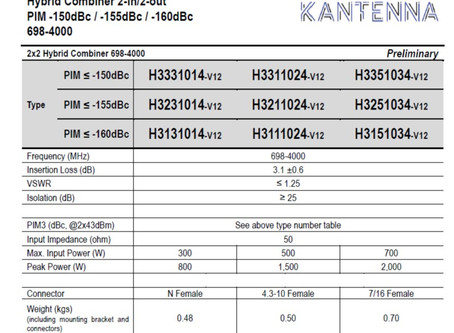 Hybrid Combiner | 2-in/2-out | PIM -150dBc / -155dBc / -160dBc | 698-40 00 MHz.