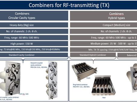 RF-Combiner – oversikt fra Amphenol Procom