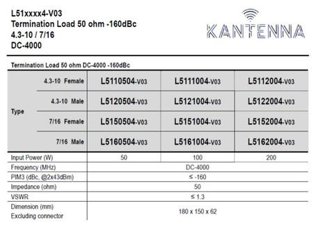 Termination Load 50 ohm DC-4000 -160dBc | 4.3-10 / 7/16 | Kantenna