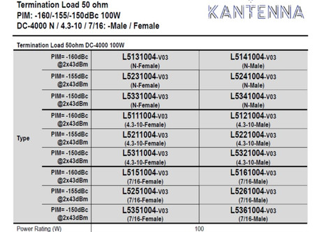 Termination Load 50ohm DC-4000 100W | PIM: -160/-155/-150dBc | N / 4.3-10 / 7/16: -Male / Female