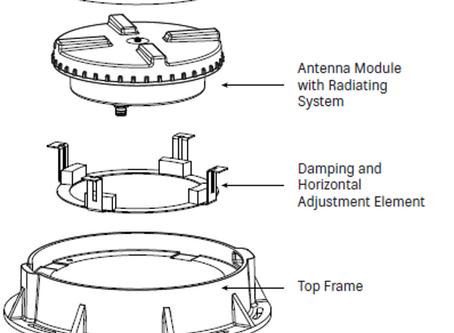 80010234 | Ericsson | Sub Terrain Antenna | 4-Port Antenna |