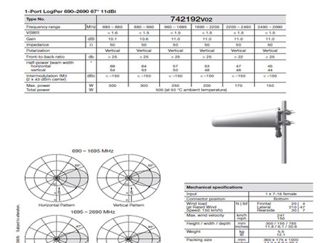 1-Port Logarithmic Periodic | Vertical Polarization | Half-power Beam Width Kathrein / Ericsson