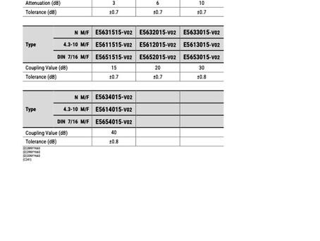 E56xxx15-V02 | Attenuator / dempeledd | 5W | DC-4000 | N / 4.3-10 / DIN 7/16 | Kantenna