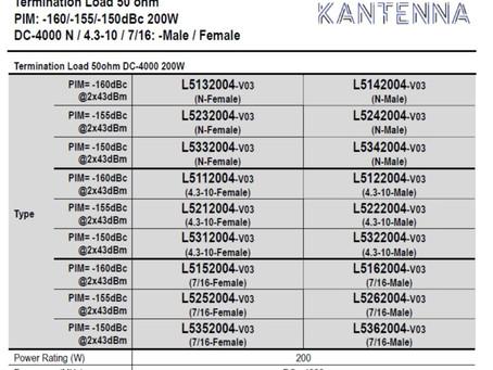 Termination Load 50 ohm | DC-4000 200W | PIM: -160/-155/-150dBc 200W | N / 4.3-10 / 7/16: -Male / F
