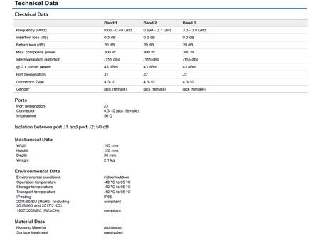 TETRA + Cellular Diplexer