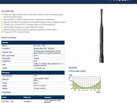 ELF 900/...-TNC fra Amphenol Procom